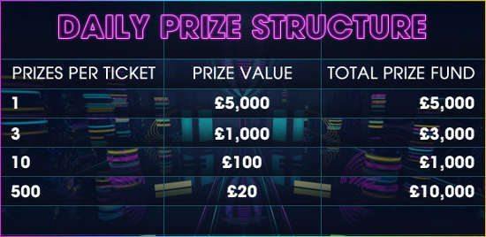 514-prizes-1million-giveaway