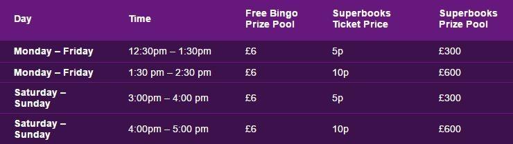 ladbrokes-super-free-bingo