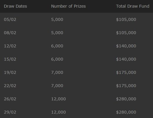 bet365-games-million-giveaway-drawings