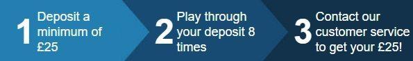 william-hill-live-casino-bonus-instructions