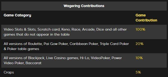 American poker tour denver