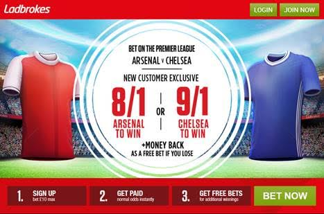 Betting ladbrokes football coupon sports betting nfl futures odds